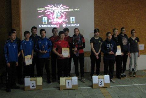 Siegerehrung Bezirks-Jugendliga 2016